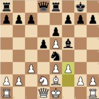 Fehler in Zug 12 ausgenutzt! Nach f3 folgte Dh4+ und 13. g3 Sxg3! mit Turmgewinn.